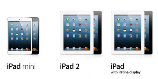 Odblokování bezpečnostního hesla na tabletu Apple model iPad 1, 2, 3, 4 nebo iPad mini.